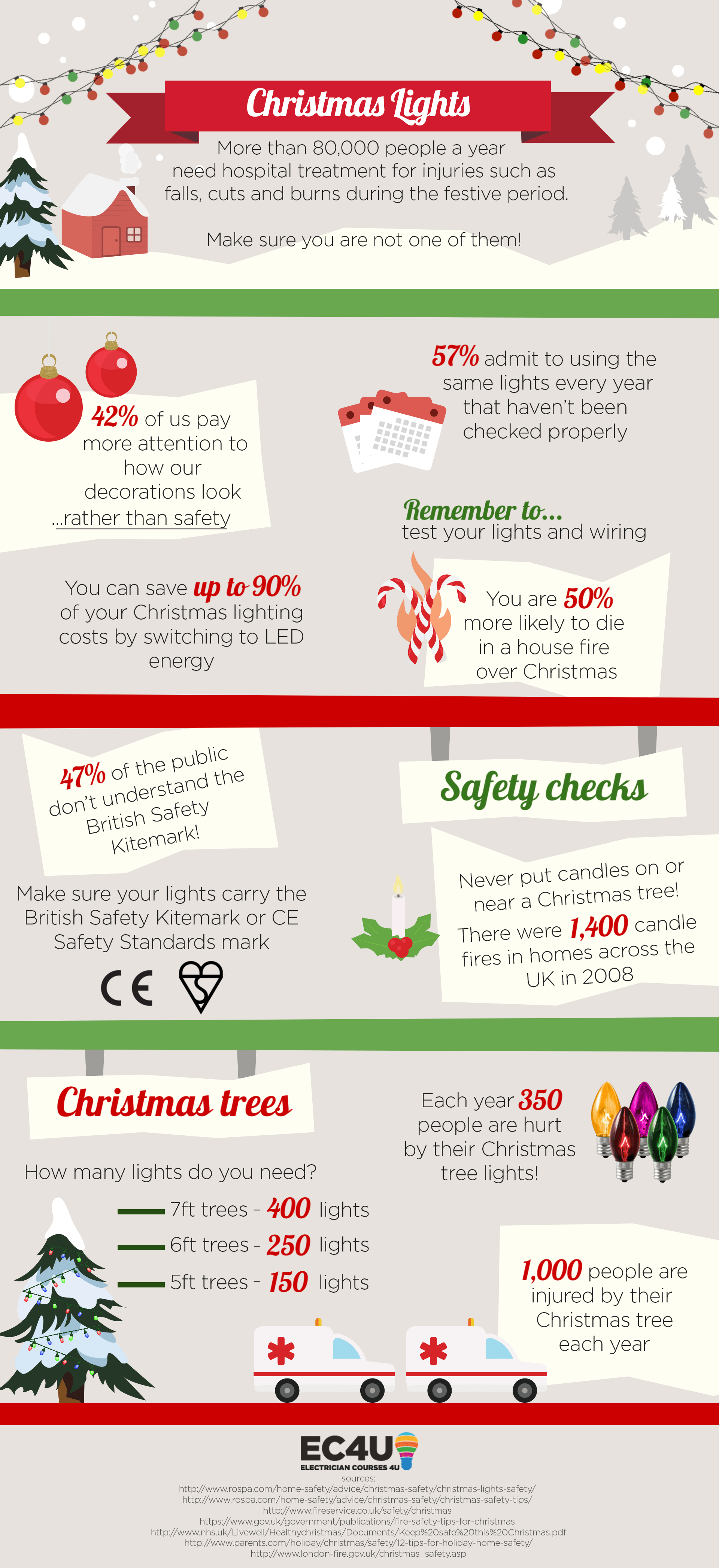 The Complete Guide To Led Christmas Lights Electrician Courses 4u How Tree Switch And Circuit Work Lighting Facts