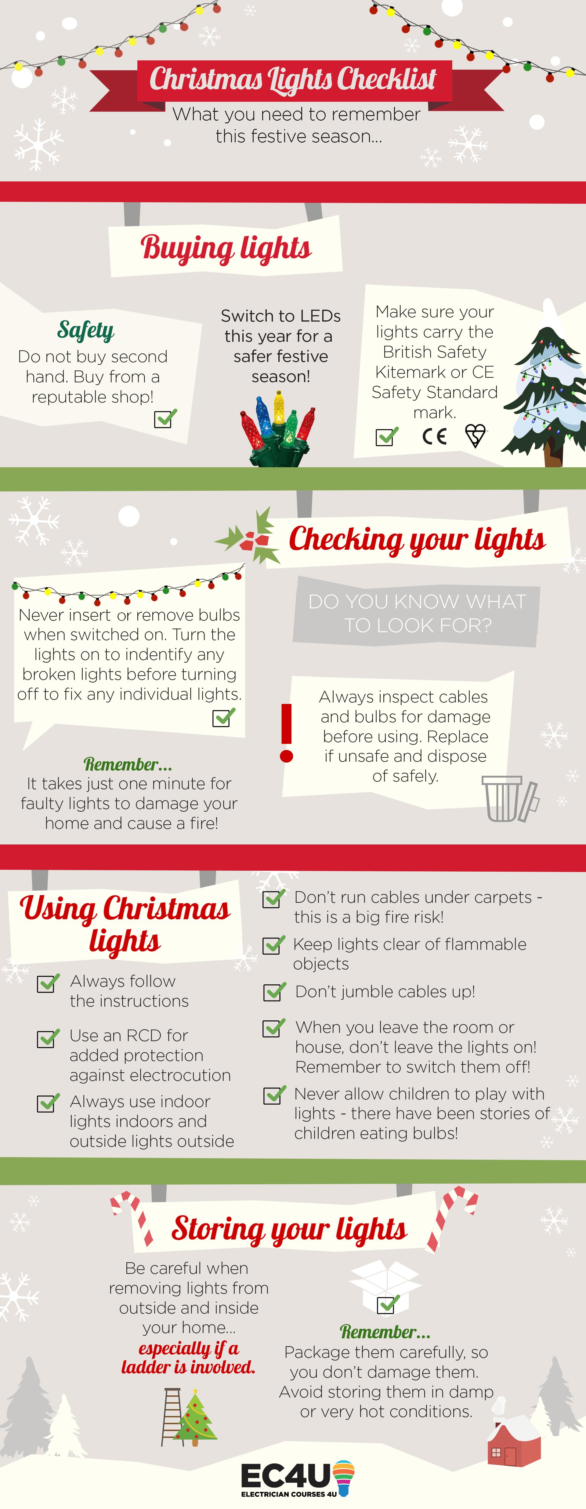 Christmas Lights Checklist
