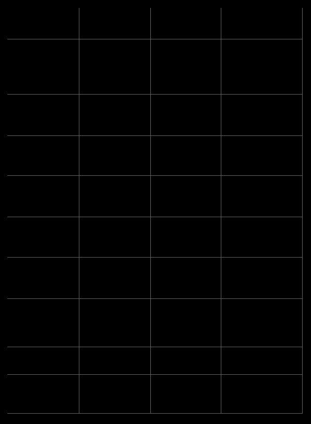 payment comparison chart